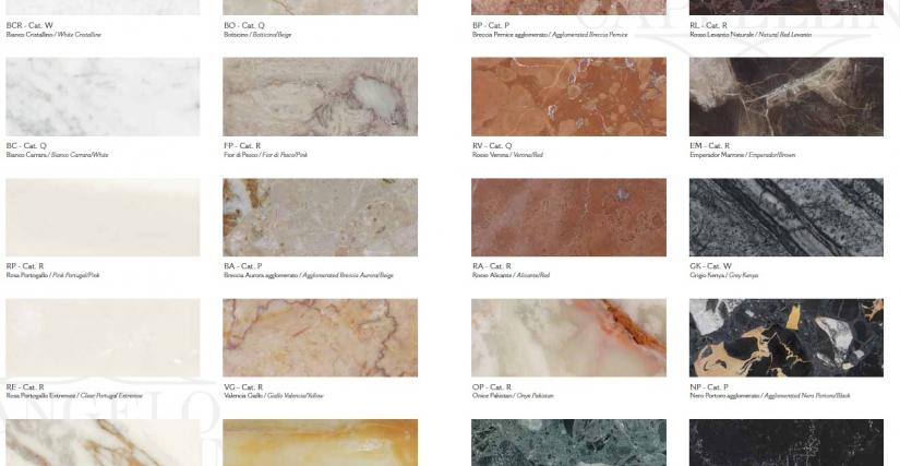 Варианты отделки коллекции Marbles Marmi